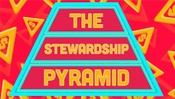 High Voltage Kids Ministry Stewardship Pyramid Curriculum Download